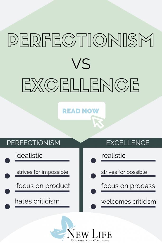 How to Break the Perfectionism Cycle